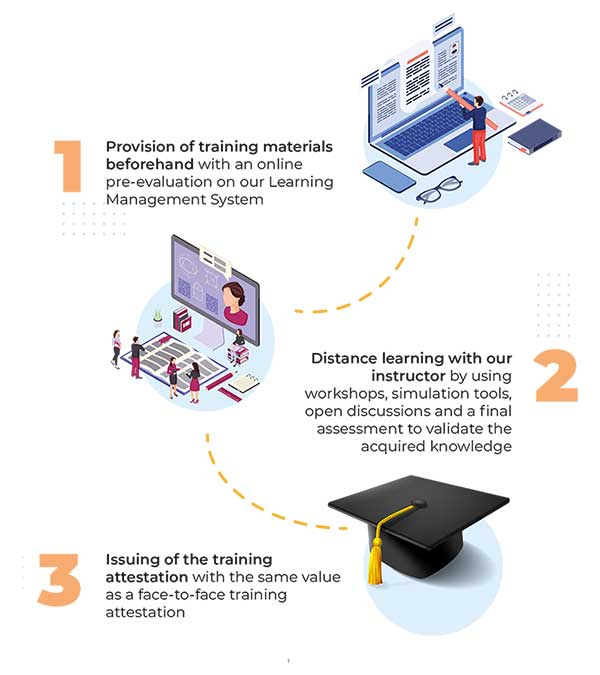 Blended learning: quick and easy!